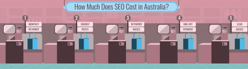 How Much Does SEO Cost in Australia? SEO Pricing Models [2021]